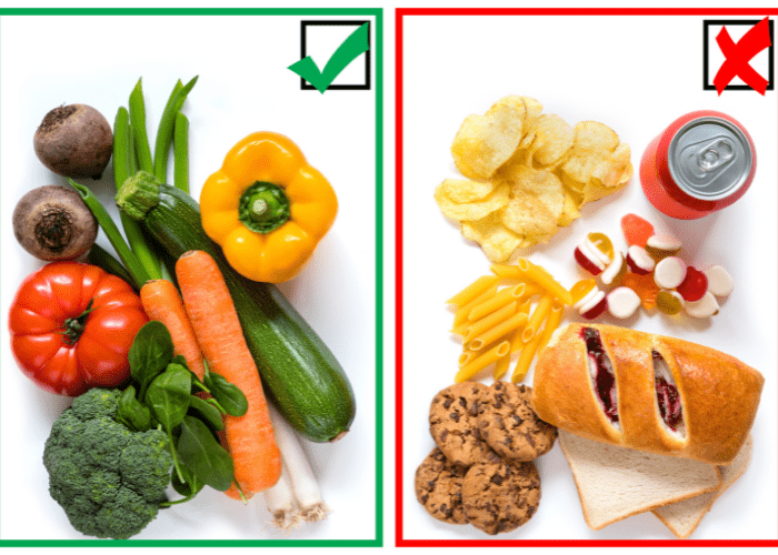 How To Do Carb Cycling